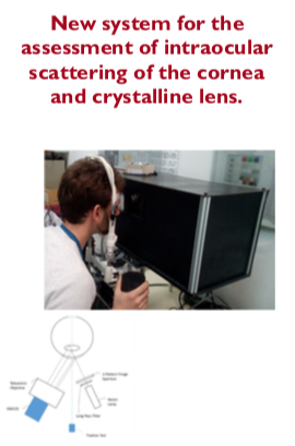Non–invasive method for the objective assessment of the intraocular scattering of the cornea and the crystaline lens