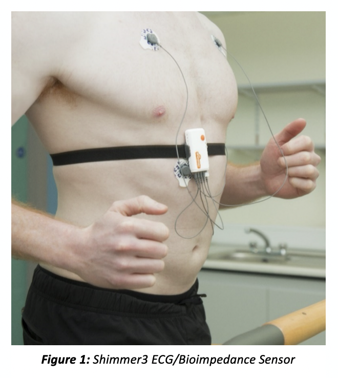 Shimmer3 Bioimpedance Monitor - Monitoring HR, respiration rate and depth, and the increase in fluid in the lungs to triage and remotely monitor Covid-19 patients