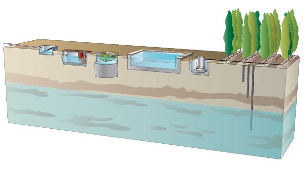 IMDEA Water Institute