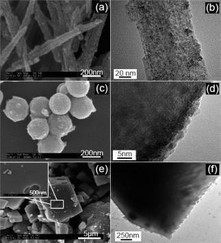 Enhanced Production of Conductive and Opto-Electrical Nanoparticle Coatings