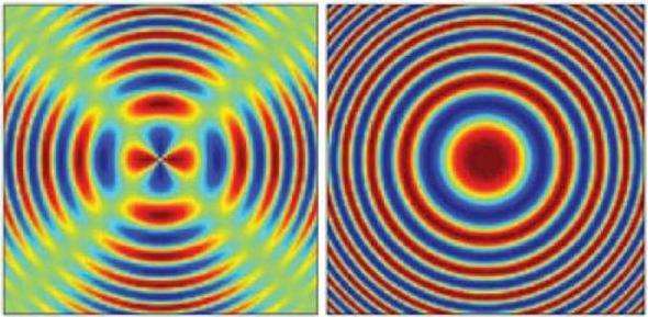 Interferometer with improved sensitivity than Michaelson Interferometer