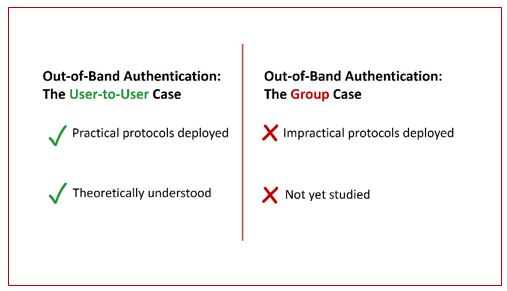Cyber Security for Group Messaging via Out-of-Band Authentication