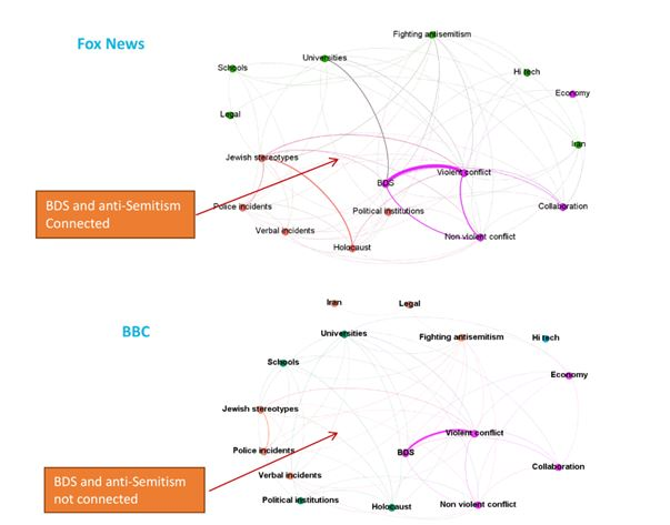 AI Based Sentiment Analysis for News Items