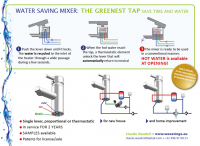 Water and Energy saving faucets
