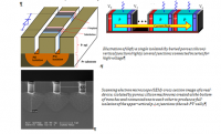 High Voltage Photovoltaic Cell Based on Porous Silicon